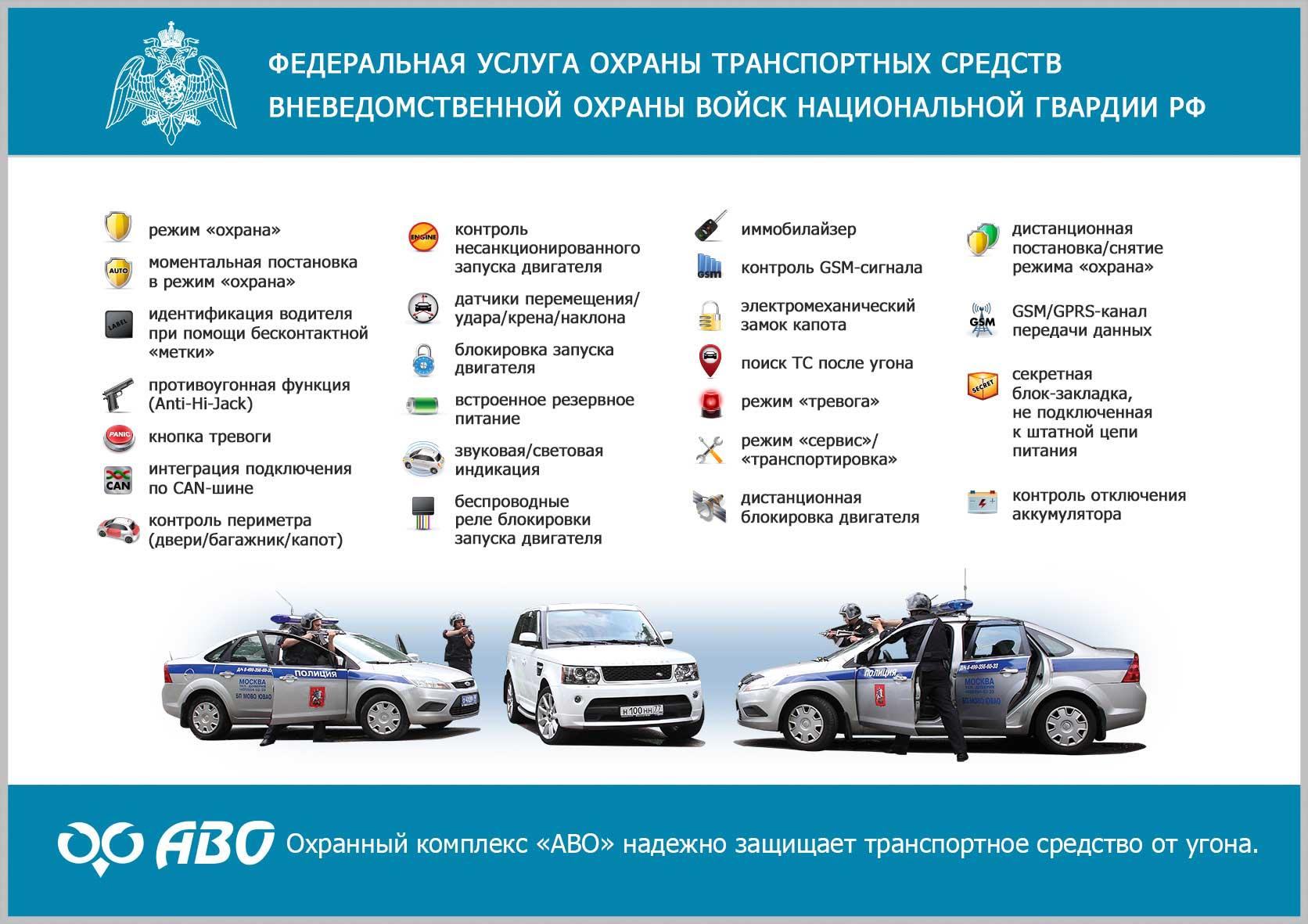 Мобильное приложение АВО (охрана автомобиля)